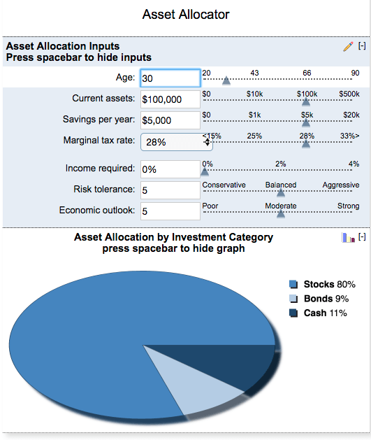 Asset allocation calculator investments dr robert brinson al investments