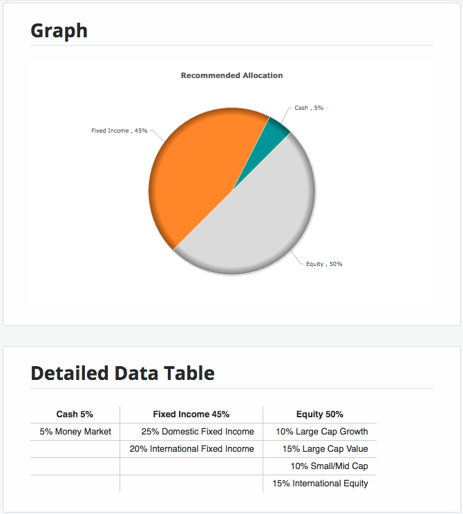Asset allocation calculator - CalcXML