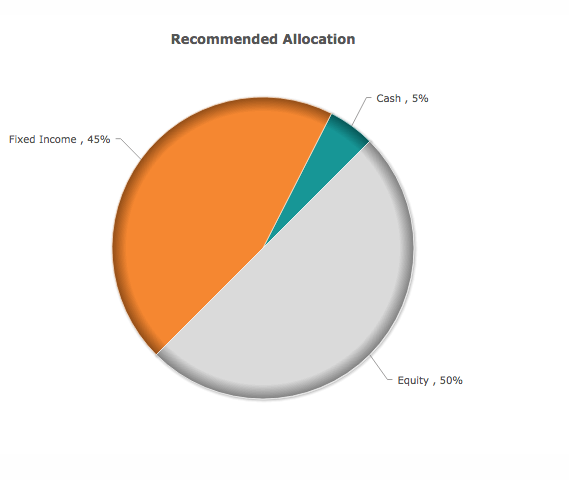 asset allocation calculator investments