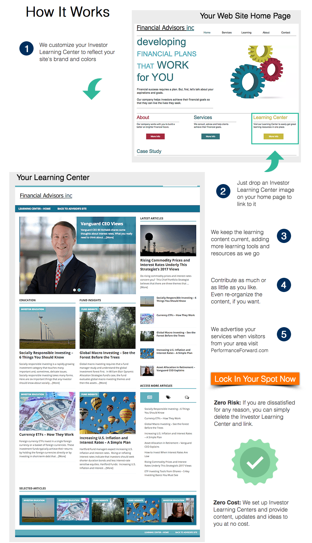 How the Financial Advisor Learning Center Works1013X1761